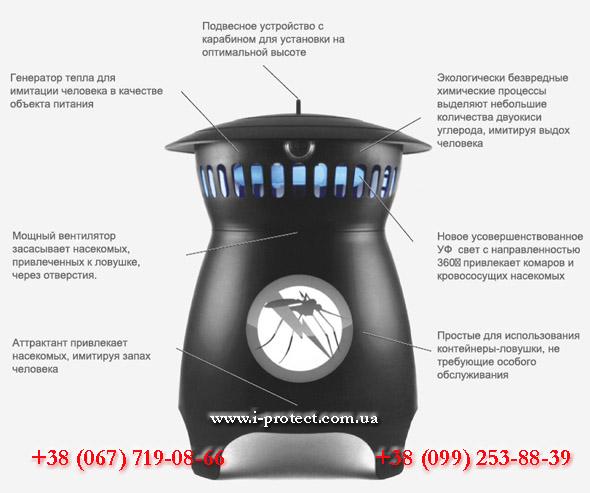 Ловушка для комаров и мух, от комаров МТ 64 купить