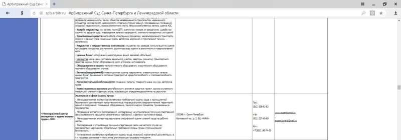 Экспертиза, расследование несчастных случаев в Санкт-Петербруге